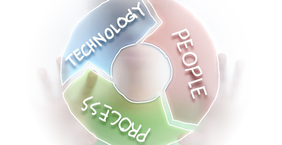 technology-people-process-medium
